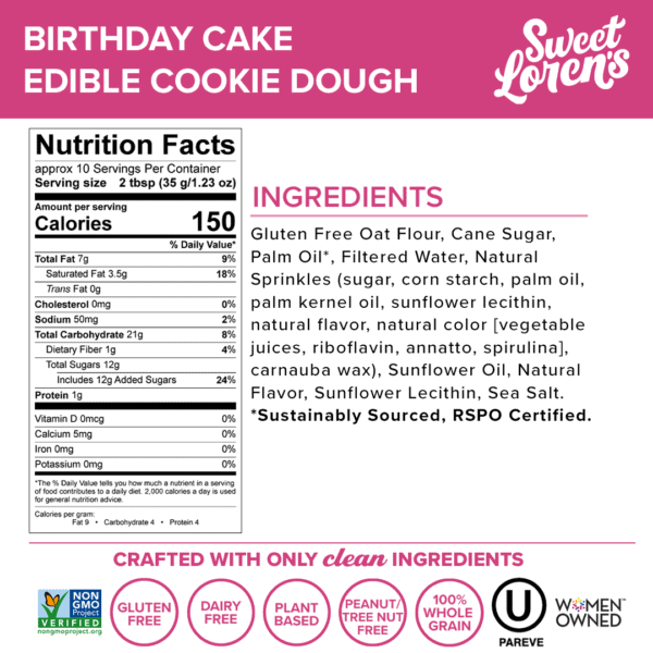 Birthday Cake ECD Facts Thumbnail12